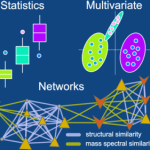 An image of metabolomics-related molecules, data, and relationships is depicted.
